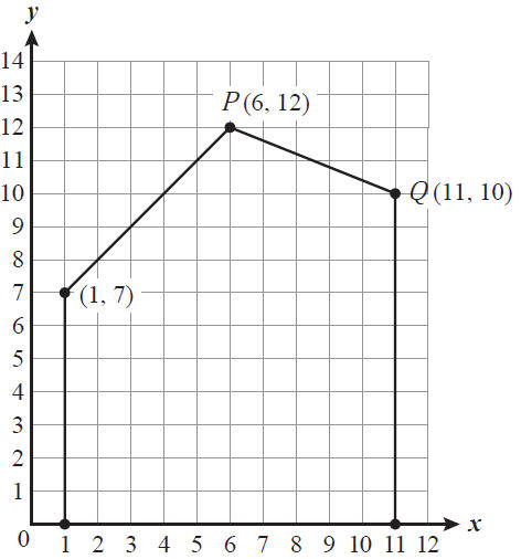 MA 912 A 3 10 Writing Equations of Lines and Inequalities