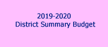 2019-2020 District Summary Budget