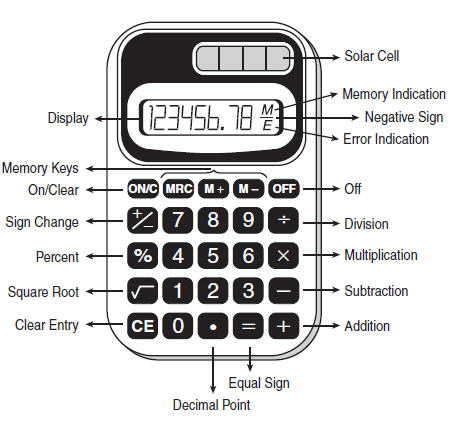 Calculator 4-function